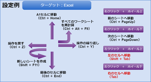 Excelでの設定例